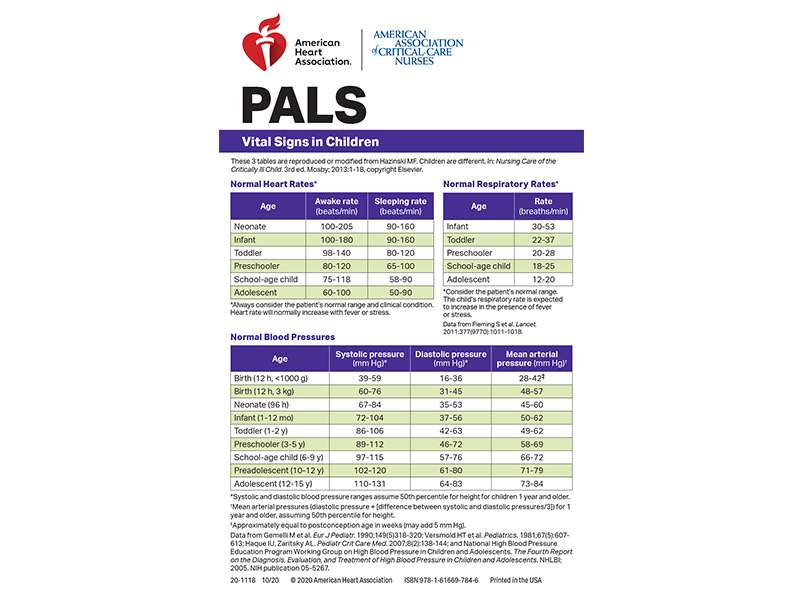 20-1118 AHA PALS Pocket Reference Card
